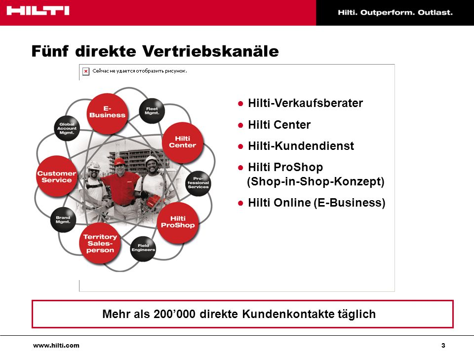 Hilti Thüringen 2012 14 www.hilti.com Unser gemeinsames Ziel Wir begeistern unsere Kunden täglich durch Qualität und Zuverlässigkeit.