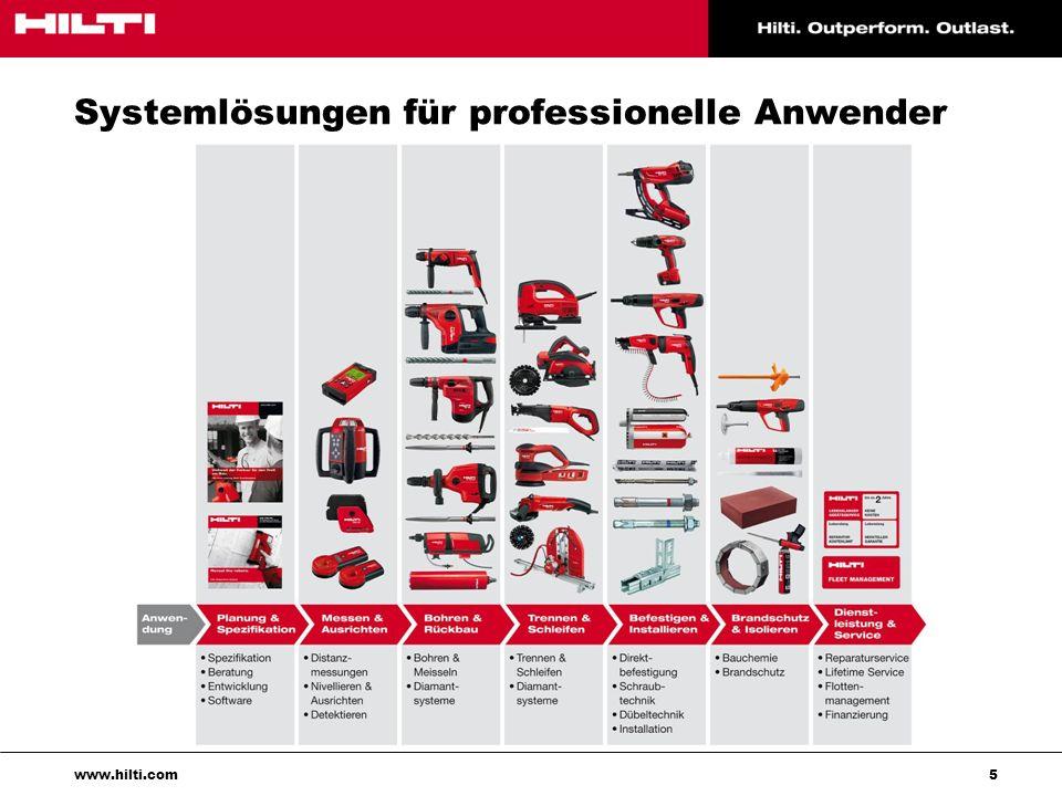 6 www.hilti.com Kennzahlen 2011 Umsatz Betriebsergebnis Reingewinn Aufwendungen für Forschung und Entwicklung Anzahl Mitarbeitende weltweit (per 31.12.2011) CHF 3'998 Mio.