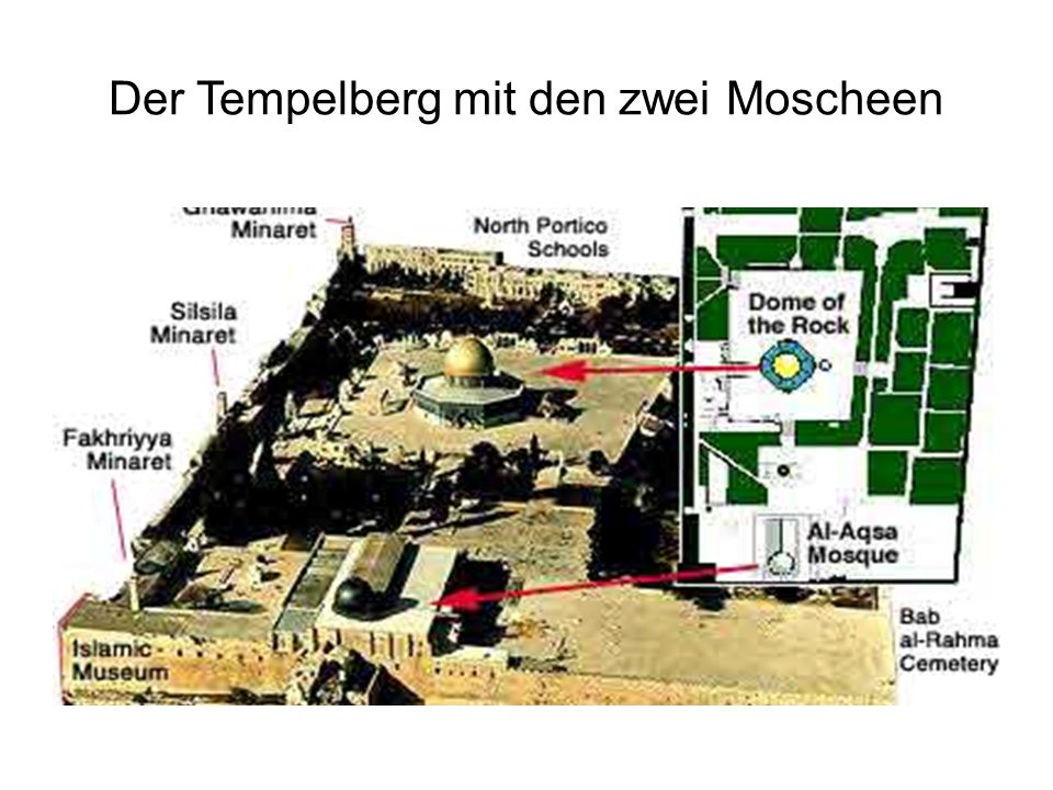 Der Tempelberg mit den zwei Moscheen