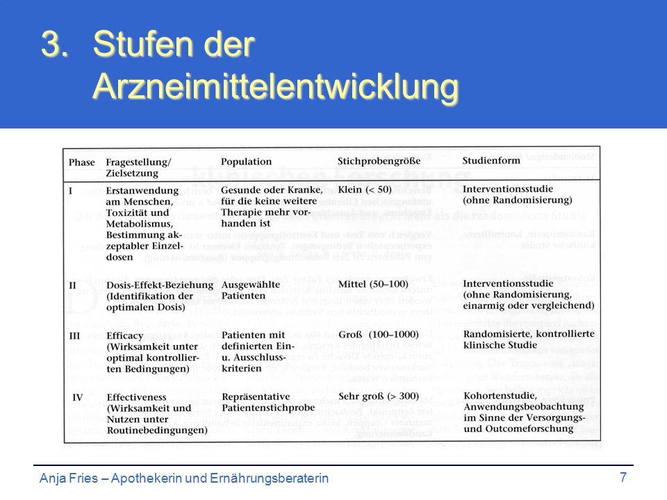 Anja Fries – Apothekerin und Ernährungsberaterin 7 3.Stufen der Arzneimittelentwicklung