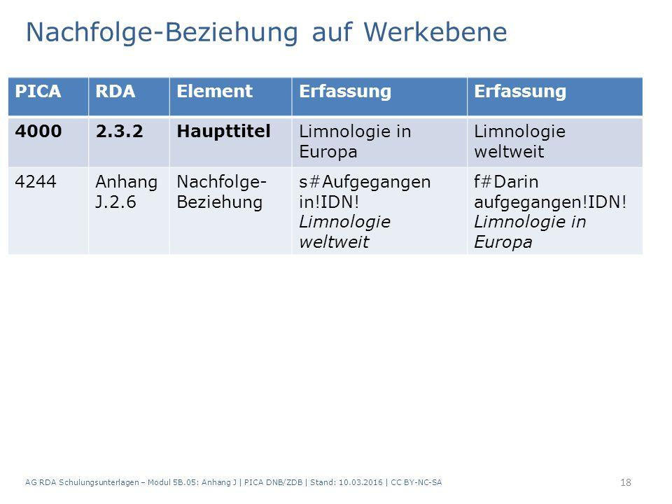 Nachfolge-Beziehung auf Werkebene AG RDA Schulungsunterlagen – Modul 5B.05: Anhang J | PICA DNB/ZDB | Stand: 10.03.2016 | CC BY-NC-SA 18 PICARDAElementErfassung 40002.3.2HaupttitelLimnologie in Europa Limnologie weltweit 4244Anhang J.2.6 Nachfolge- Beziehung s#Aufgegangen in!IDN.