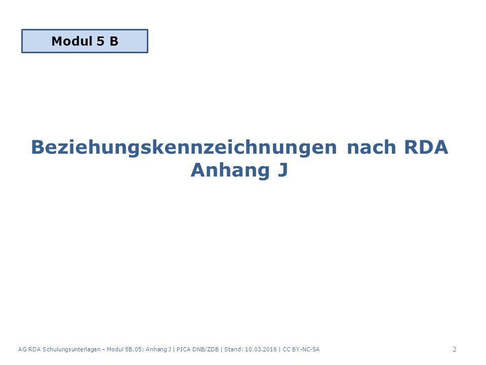 Beziehungskennzeichnungen nach RDA Anhang J AG RDA Schulungsunterlagen – Modul 5B.05: Anhang J | PICA DNB/ZDB | Stand: 10.03.2016 | CC BY-NC-SA 2 Modul 5 B