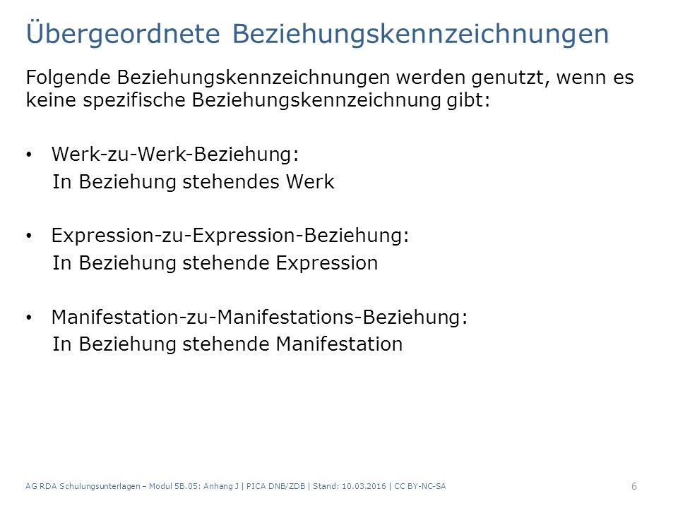 Übergeordnete Beziehungskennzeichnungen Folgende Beziehungskennzeichnungen werden genutzt, wenn es keine spezifische Beziehungskennzeichnung gibt: Werk-zu-Werk-Beziehung: In Beziehung stehendes Werk Expression-zu-Expression-Beziehung: In Beziehung stehende Expression Manifestation-zu-Manifestations-Beziehung: In Beziehung stehende Manifestation AG RDA Schulungsunterlagen – Modul 5B.05: Anhang J | PICA DNB/ZDB | Stand: 10.03.2016 | CC BY-NC-SA 6
