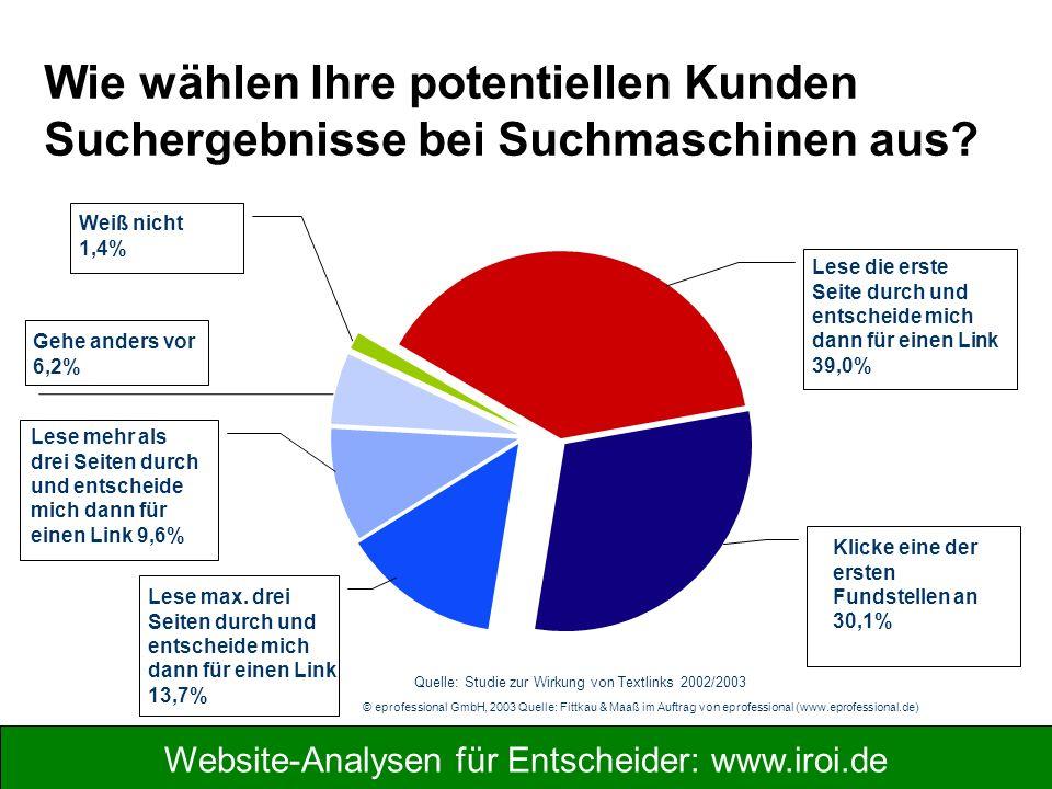 Website-Analysen für Entscheider: www.iroi.de Quelle: Studie zur Wirkung von Textlinks 2002/2003 © eprofessional GmbH, 2003 Quelle: Fittkau & Maaß im