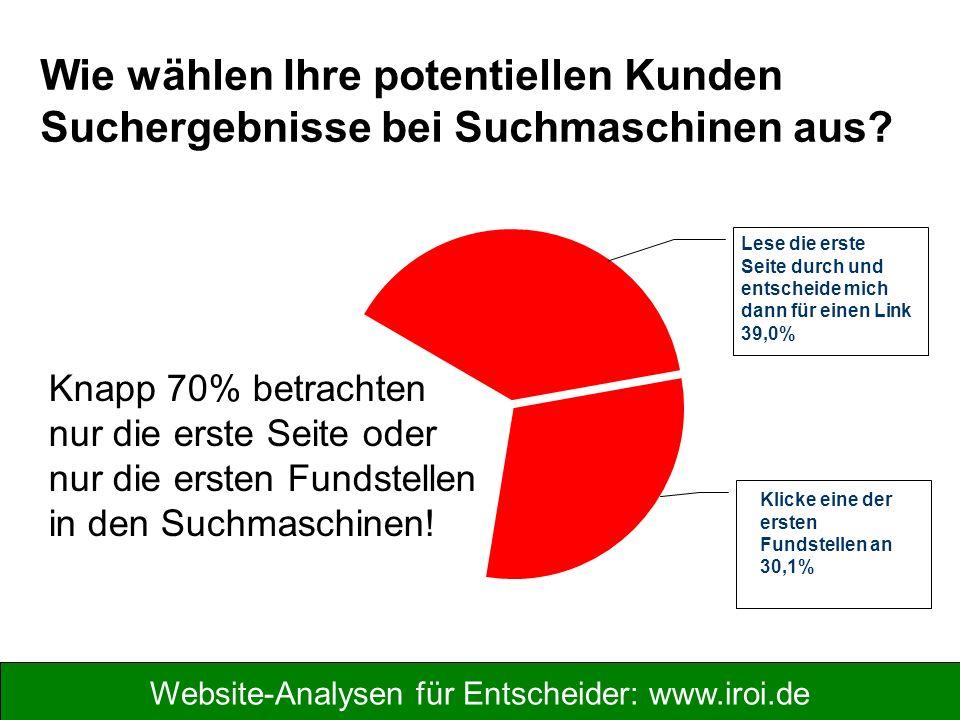 Website-Analysen für Entscheider: www.iroi.de Lese die erste Seite durch und entscheide mich dann für einen Link 39,0% Klicke eine der ersten Fundstel