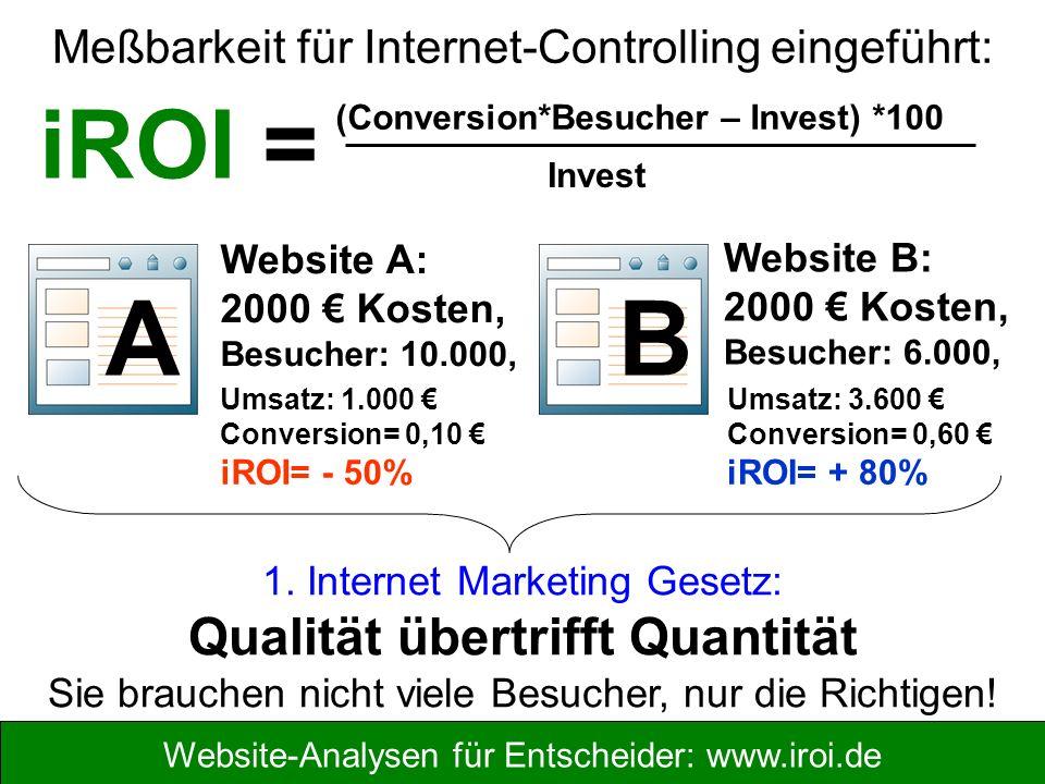 Website-Analysen für Entscheider: www.iroi.de iROI = (Conversion*Besucher – Invest) *100 Invest 1. Internet Marketing Gesetz: Qualität übertrifft Quan