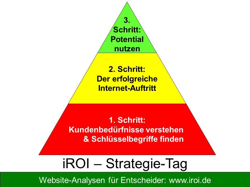 Website-Analysen für Entscheider: www.iroi.de 3. Schritt: Potential nutzen 2. Schritt: Der erfolgreiche Internet-Auftritt 1. Schritt: Kundenbedürfniss