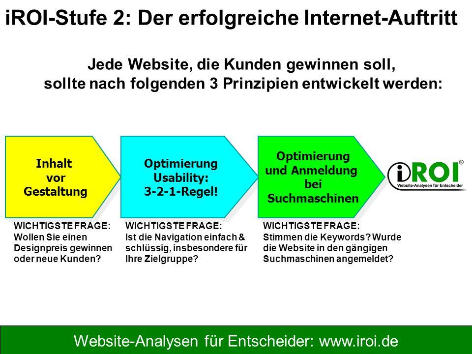 Website-Analysen für Entscheider: www.iroi.de iROI-Stufe 2: Der erfolgreiche Internet-Auftritt Jede Website, die Kunden gewinnen soll, sollte nach folgenden 3 Prinzipien entwickelt werden: Inhalt vor Gestaltung Inhalt vor Gestaltung Optimierung Usability: 3-2-1-Regel.
