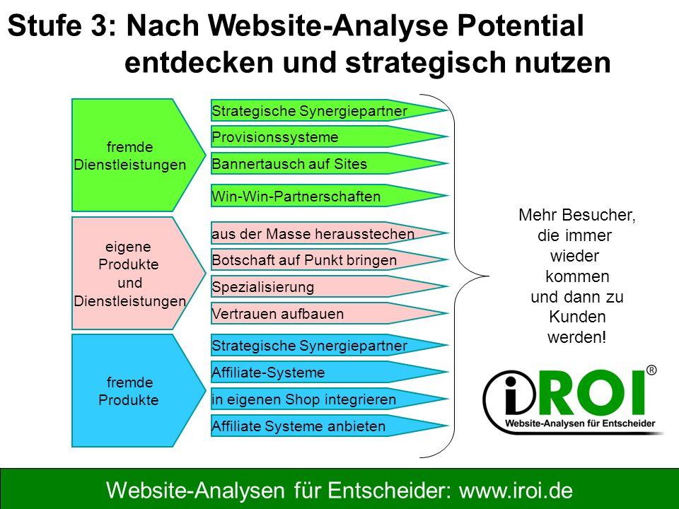 Website-Analysen für Entscheider: www.iroi.de eigene Produkte und Dienstleistungen fremde Produkte fremde Dienstleistungen aus der Masse herausstechen