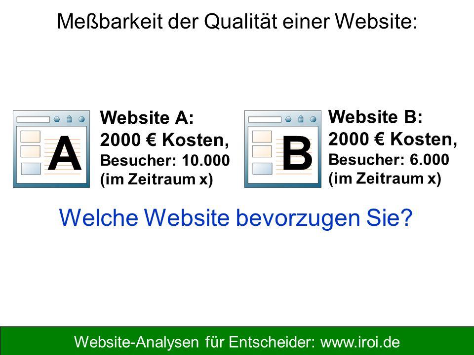 Website-Analysen für Entscheider: www.iroi.de Welche Website bevorzugen Sie? Website A: 2000 € Kosten, Besucher: 10.000 (im Zeitraum x) A Website B: 2