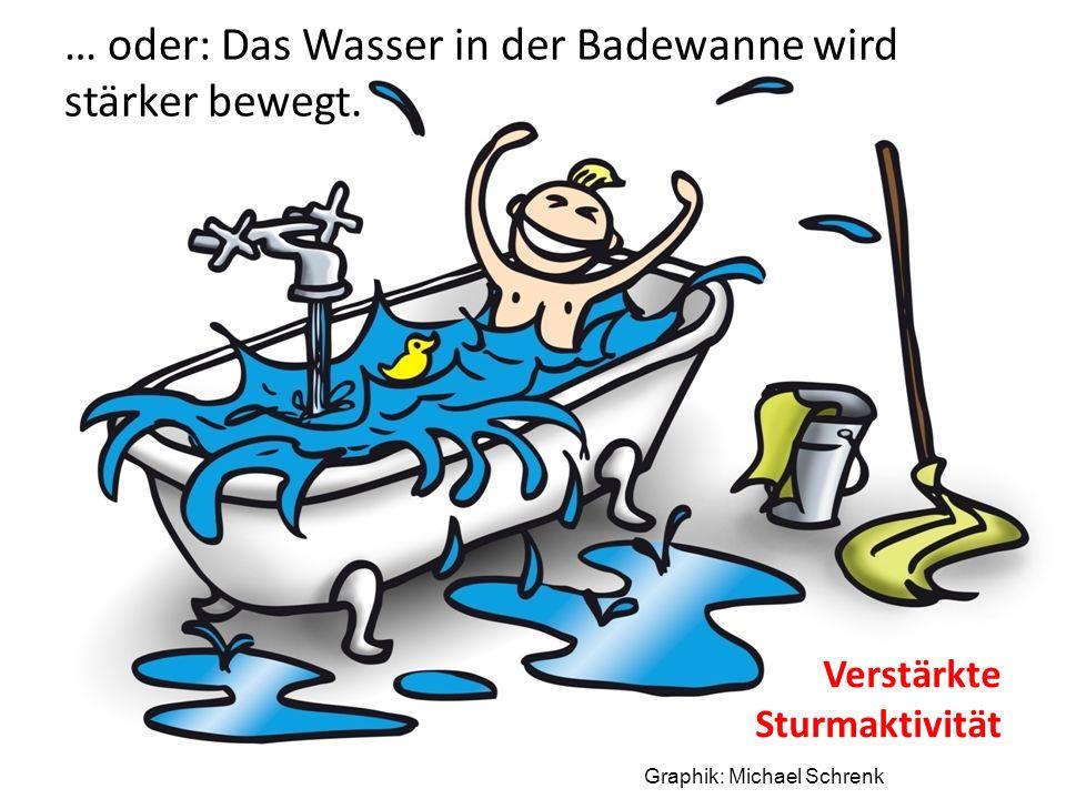 Graphik: Michael Schrenk … oder: Das Wasser in der Badewanne wird stärker bewegt.