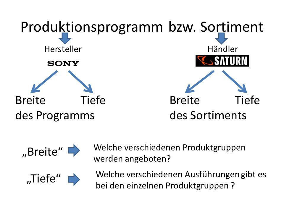 Produktionsprogramm bzw. Sortiment Breite Tiefe des Programms HändlerHersteller Welche verschiedenen Ausführungen gibt es bei den einzelnen Produktgru