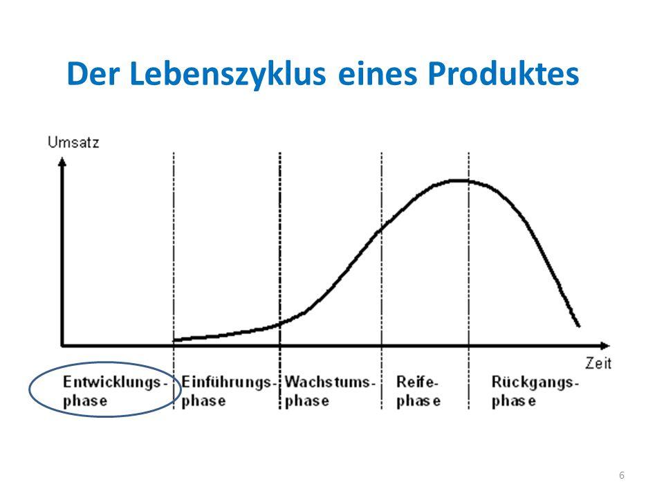 Der Lebenszyklus eines Produktes 6