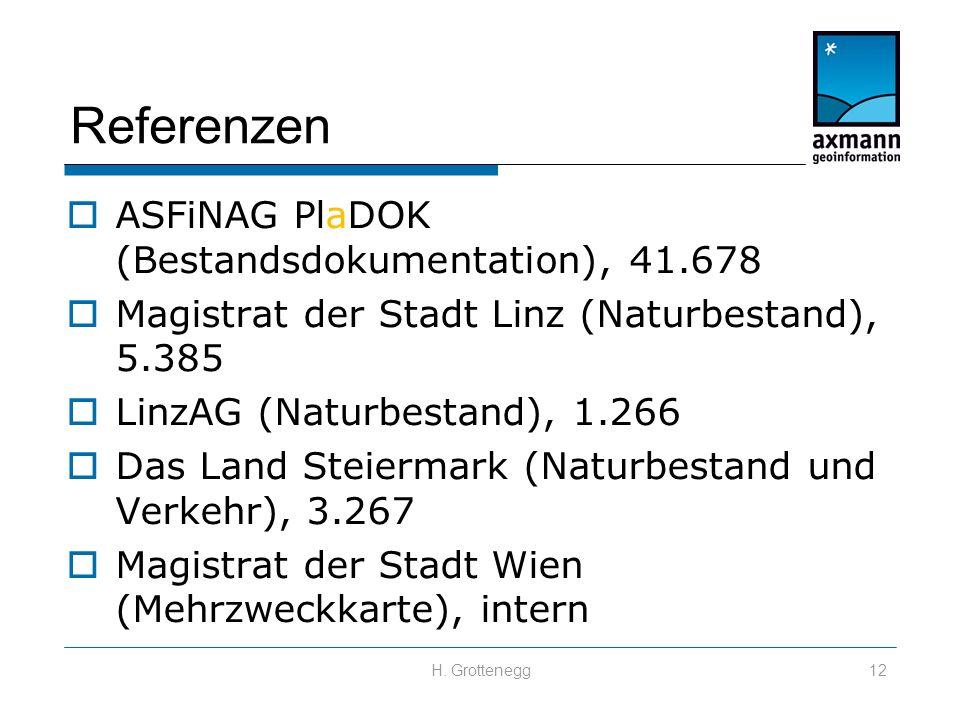 H. Grottenegg12 Referenzen  ASFiNAG PlaDOK (Bestandsdokumentation), 41.678  Magistrat der Stadt Linz (Naturbestand), 5.385  LinzAG (Naturbestand),