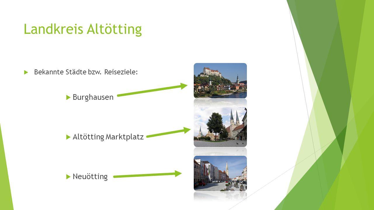 Landkreis Altötting  Bekannte Städte bzw.