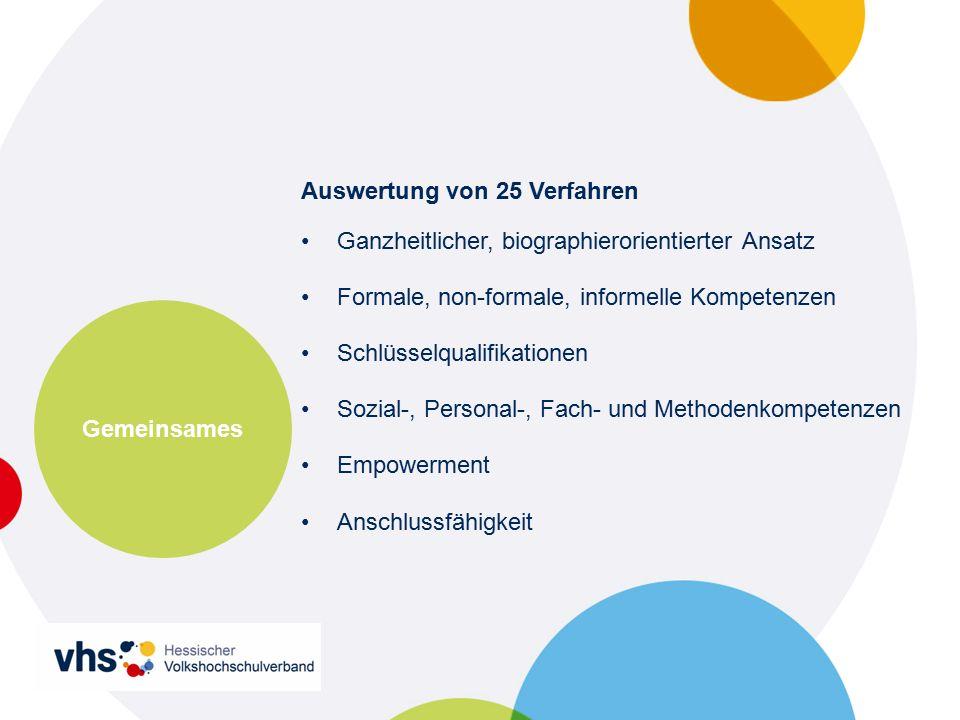 Auswertung von 25 Verfahren Ganzheitlicher, biographierorientierter Ansatz Formale, non-formale, informelle Kompetenzen Schlüsselqualifikationen Sozial-, Personal-, Fach- und Methodenkompetenzen Empowerment Anschlussfähigkeit Gemeinsames