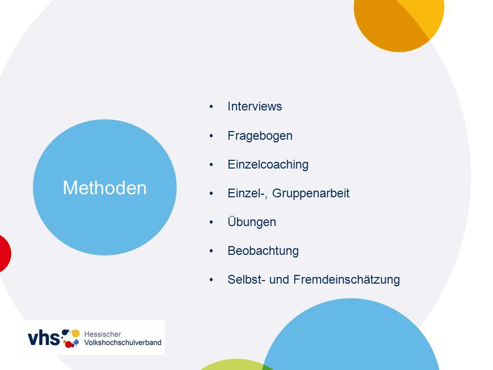 Kompetenzfeststellung als Prozessbegleitung Keine Momentaufnahme Begleitung und Ergebnisdokumentation Dialogische Auseinandersetzung Qualitäts- standards