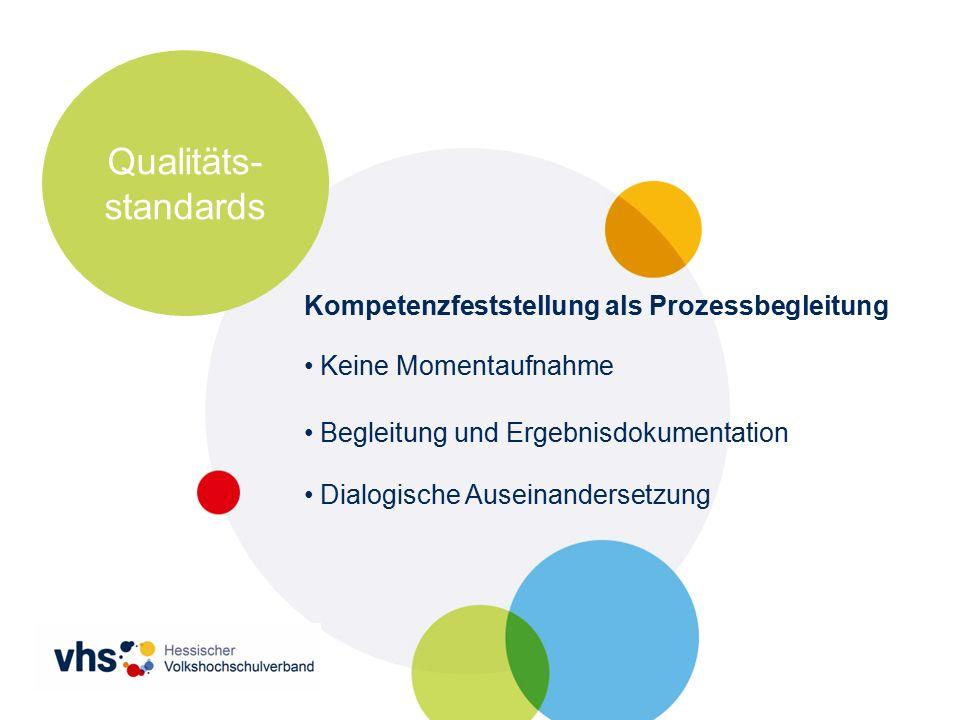 Kompetenzfeststellung als Prozessbegleitung Keine Momentaufnahme Begleitung und Ergebnisdokumentation Dialogische Auseinandersetzung Qualitäts- standa
