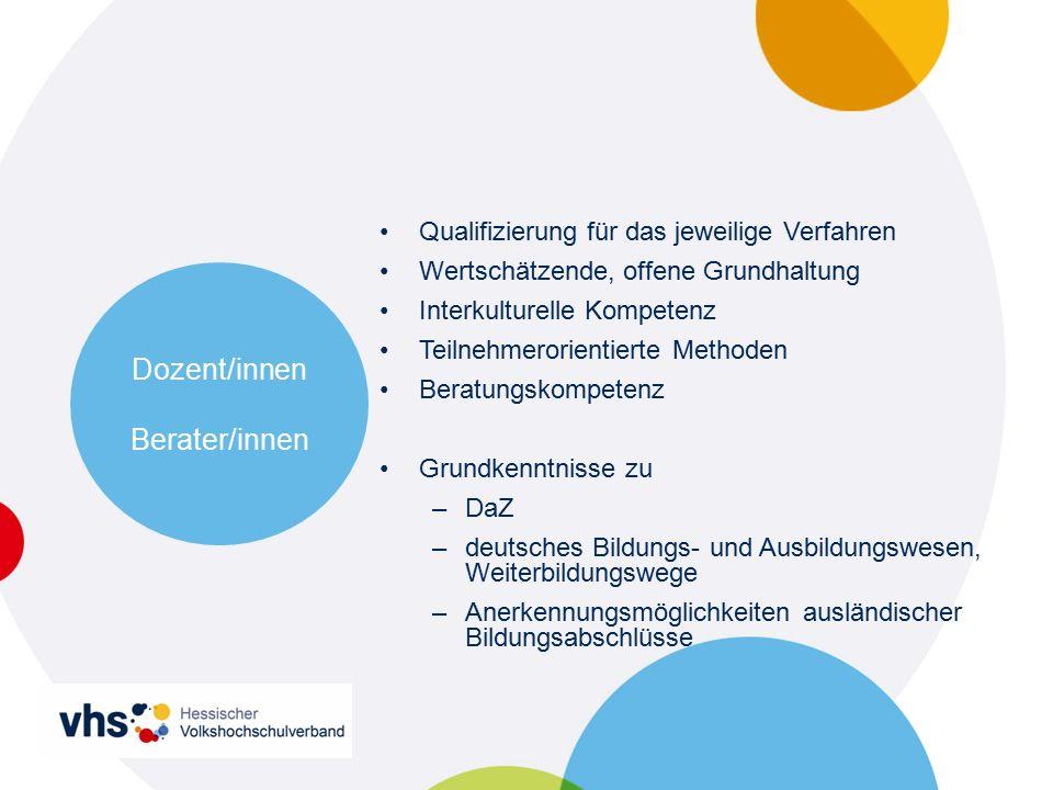 Qualifizierung für das jeweilige Verfahren Wertschätzende, offene Grundhaltung Interkulturelle Kompetenz Teilnehmerorientierte Methoden Beratungskompetenz Grundkenntnisse zu –DaZ –deutsches Bildungs- und Ausbildungswesen, Weiterbildungswege –Anerkennungsmöglichkeiten ausländischer Bildungsabschlüsse Dozent/innen Berater/innen
