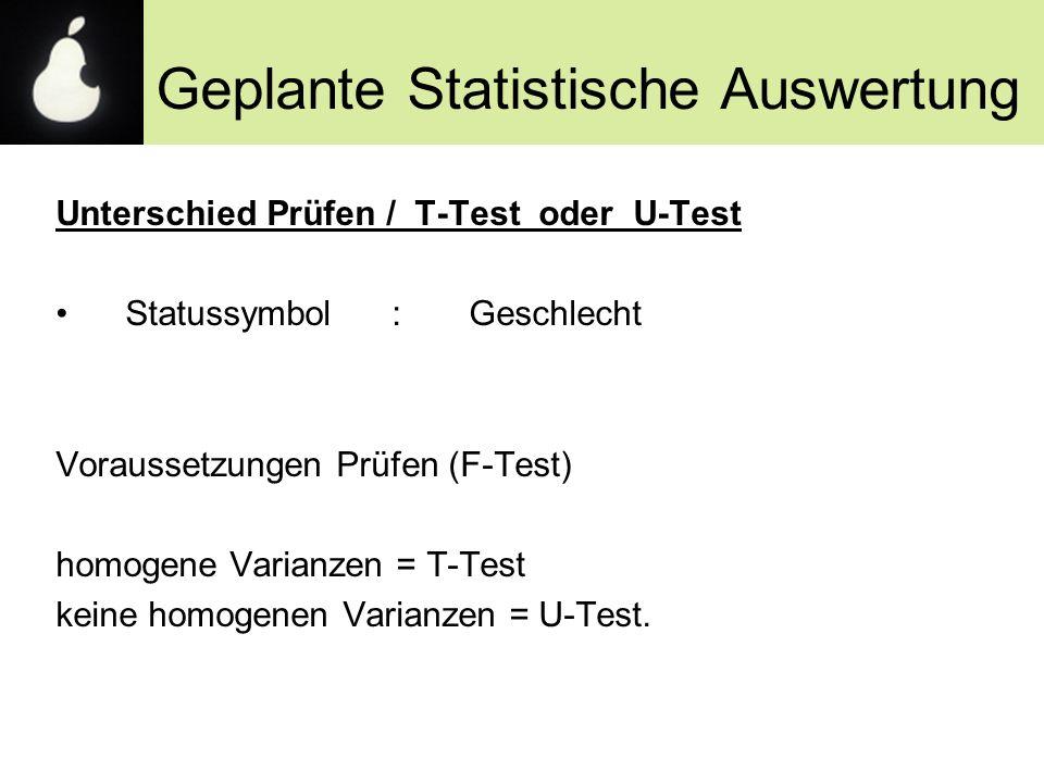 Geplante Statistische Auswertung Unterschied Prüfen / T-Test oder U-Test Statussymbol : Geschlecht Voraussetzungen Prüfen (F-Test) homogene Varianzen