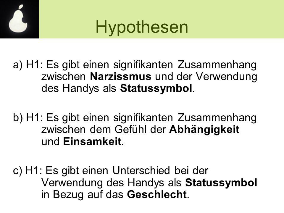 Hypothesen a) H1: Es gibt einen signifikanten Zusammenhang zwischen Narzissmus und der Verwendung des Handys als Statussymbol. b) H1: Es gibt einen si