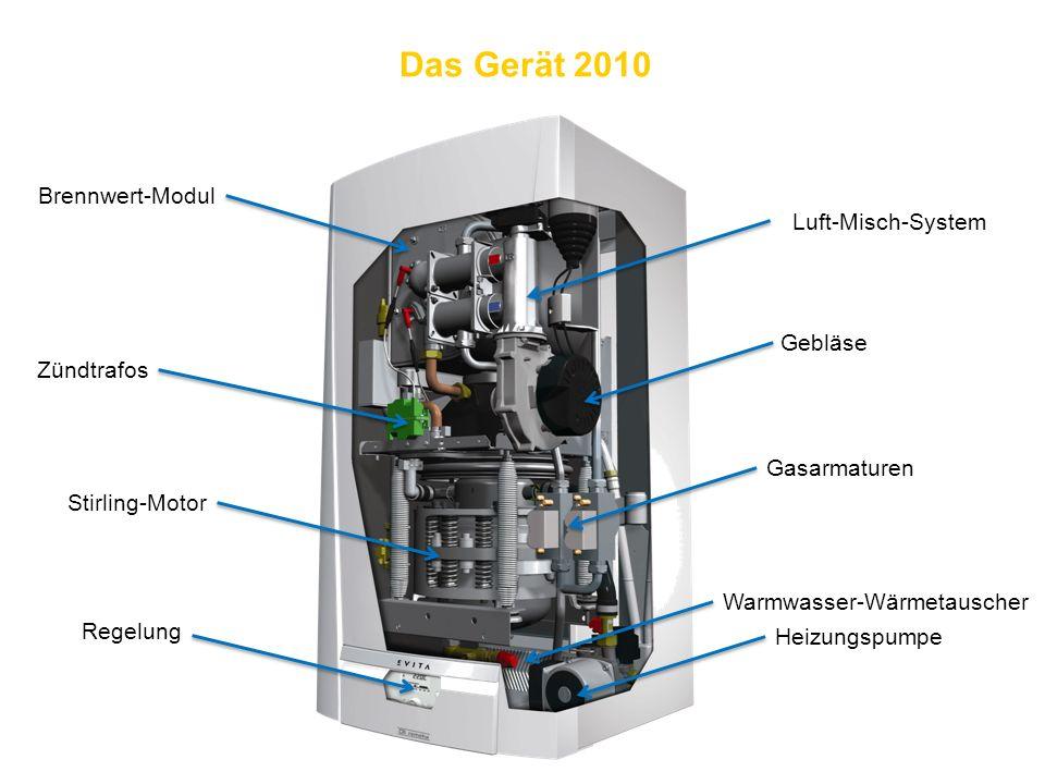 Brennwert-Modul Stirling-Motor Zündtrafos Gebläse Gasarmaturen Warmwasser-Wärmetauscher Heizungspumpe Regelung Das Gerät 2010 Luft-Misch-System
