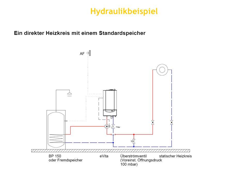 Hydraulikbeispiel Ein direkter Heizkreis mit einem Standardspeicher