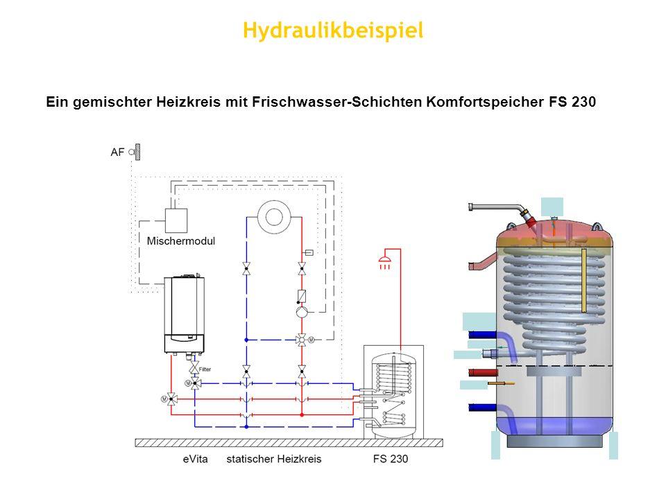 Hydraulikbeispiel Ein gemischter Heizkreis mit Frischwasser-Schichten Komfortspeicher FS 230