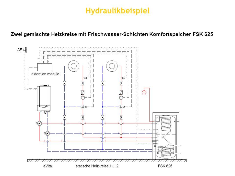 Hydraulikbeispiel Zwei gemischte Heizkreise mit Frischwasser-Schichten Komfortspeicher FSK 625