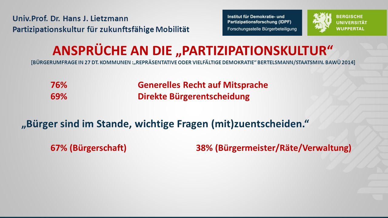 """Univ.Prof. Dr. Hans J. Lietzmann Partizipationskultur für zukunftsfähige Mobilität ANSPRÜCHE AN DIE """"PARTIZIPATIONSKULTUR"""" [BÜRGERUMFRAGE IN 27 DT. KO"""