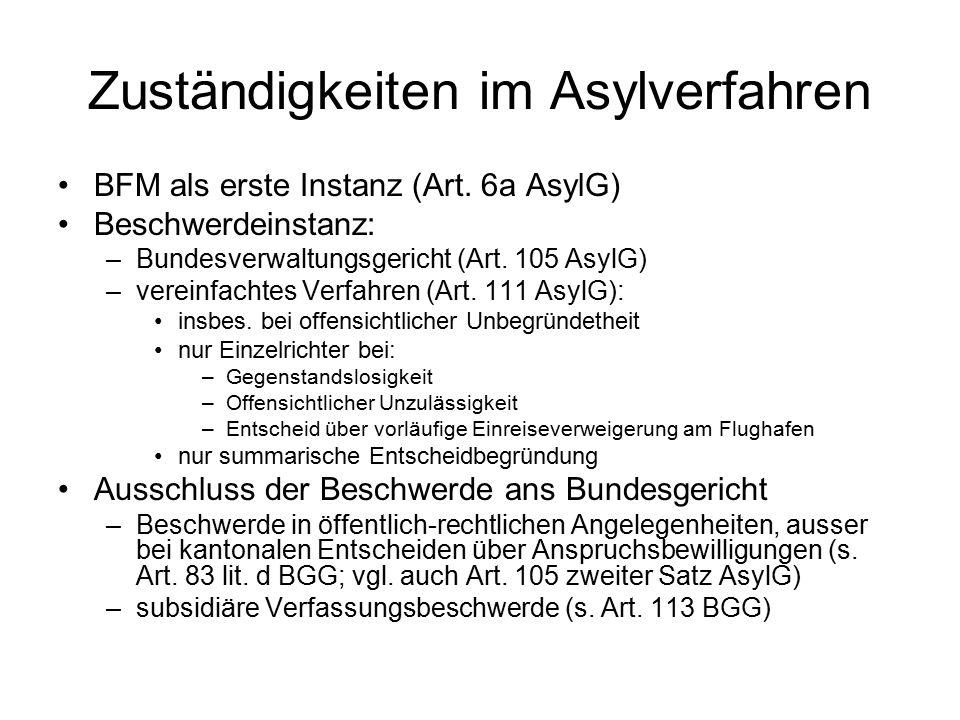 Zuständigkeiten im Asylverfahren BFM als erste Instanz (Art.