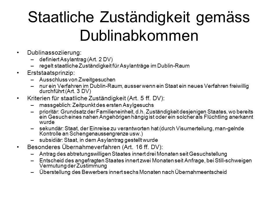Staatliche Zuständigkeit gemäss Dublinabkommen Dublinassoziierung: –definiert Asylantrag (Art.
