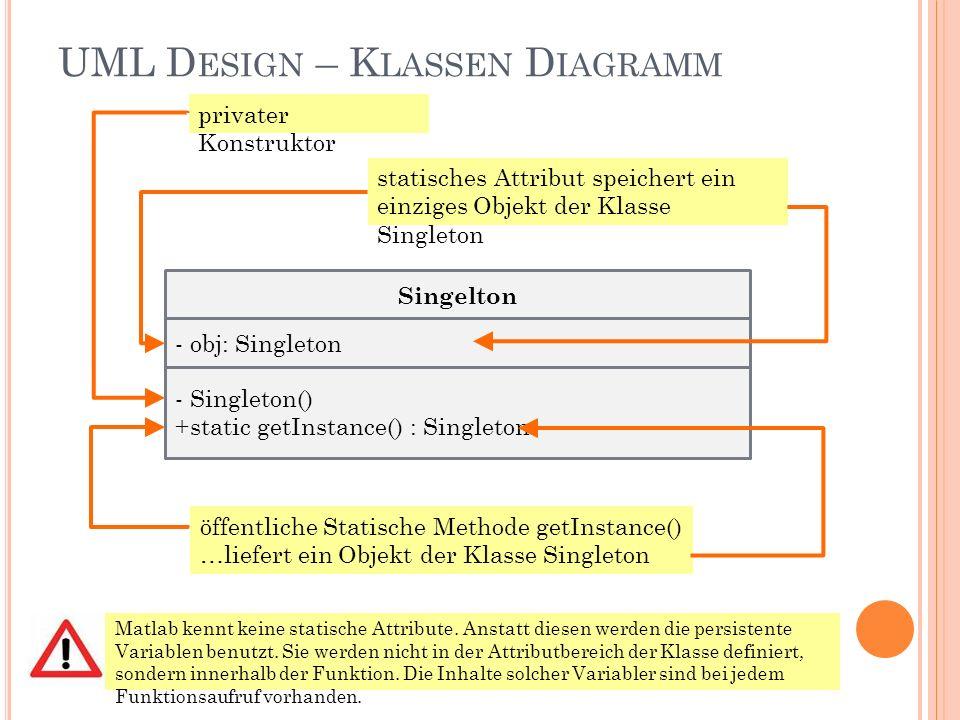 UML D ESIGN – K LASSEN D IAGRAMM - Singleton() +static getInstance() : Singleton - obj: Singleton Singelton öffentliche Statische Methode getInstance() …liefert ein Objekt der Klasse Singleton privater Konstruktor statisches Attribut speichert ein einziges Objekt der Klasse Singleton Matlab kennt keine statische Attribute.