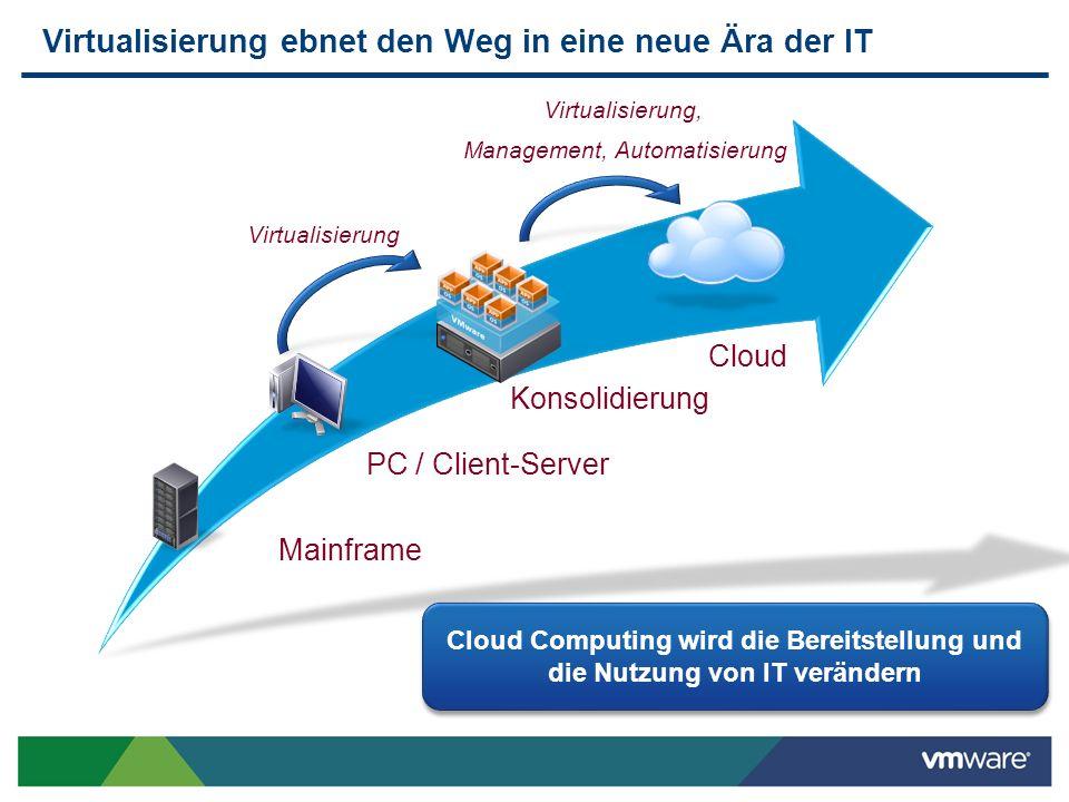 Virtualisierung ebnet den Weg in eine neue Ära der IT Mainframe PC / Client-Server Konsolidierung Cloud Cloud Computing wird die Bereitstellung und die Nutzung von IT verändern Virtualisierung, Management, Automatisierung Virtualisierung