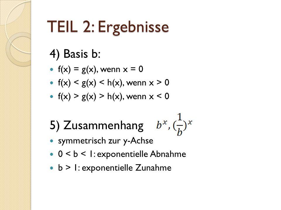 TEIL 2: Ergebnisse 4) Basis b: f(x) = g(x), wenn x = 0 f(x) 0 f(x) > g(x) > h(x), wenn x < 0 5) Zusammenhang symmetrisch zur y-Achse 0 < b < 1: exponentielle Abnahme b > 1: exponentielle Zunahme
