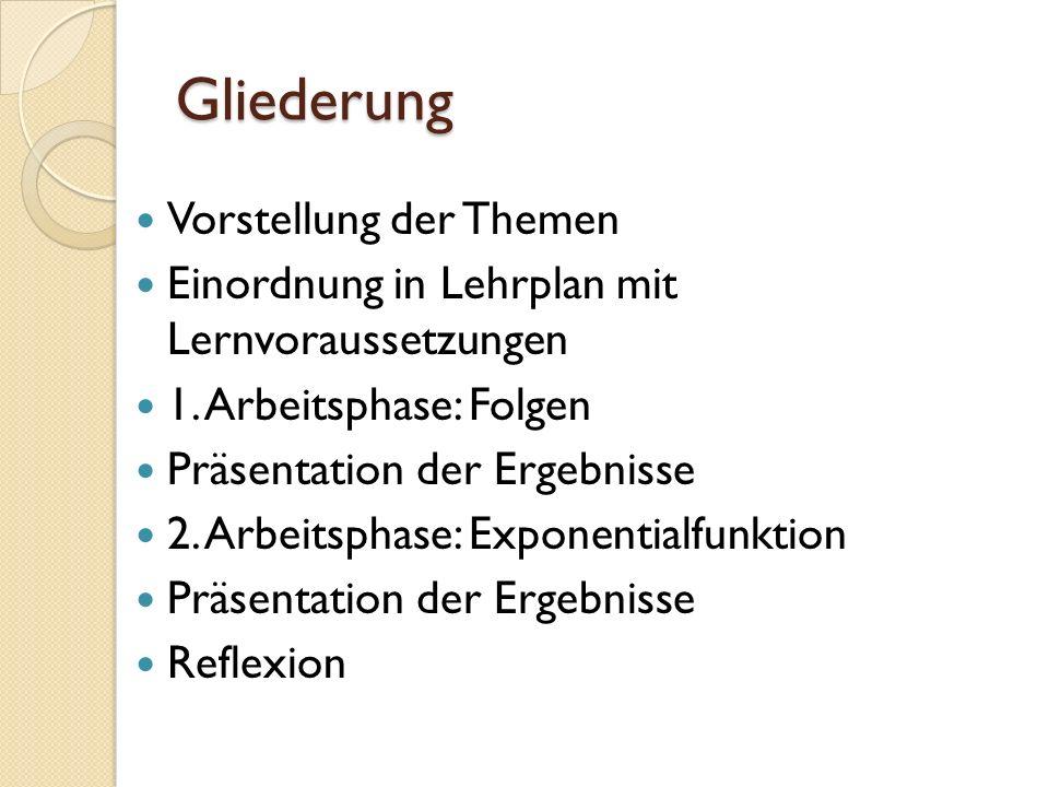 Vorstellung der Themen Folgen Exponentialfunktion (Logarithmusfunktion als Umkehrfunktion der Exponentialfunktion)