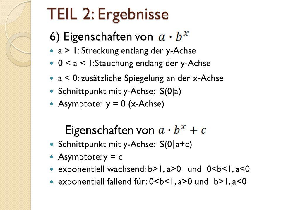 TEIL 2: Ergebnisse 6) Eigenschaften von a > 1: Streckung entlang der y-Achse 0 < a < 1:Stauchung entlang der y-Achse a < 0: zusätzliche Spiegelung an der x-Achse Schnittpunkt mit y-Achse: S(0|a) Asymptote: y = 0 (x-Achse) Eigenschaften von Schnittpunkt mit y-Achse: S(0 | a+c) Asymptote: y = c exponentiell wachsend: b>1, a>0und 0<b<1, a<0 exponentiell fallend für: 0 0 und b>1, a<0
