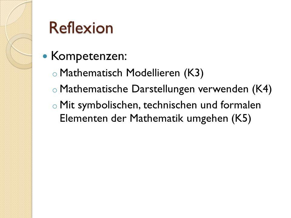 Reflexion Kompetenzen: o Mathematisch Modellieren (K3) o Mathematische Darstellungen verwenden (K4) o Mit symbolischen, technischen und formalen Elementen der Mathematik umgehen (K5)