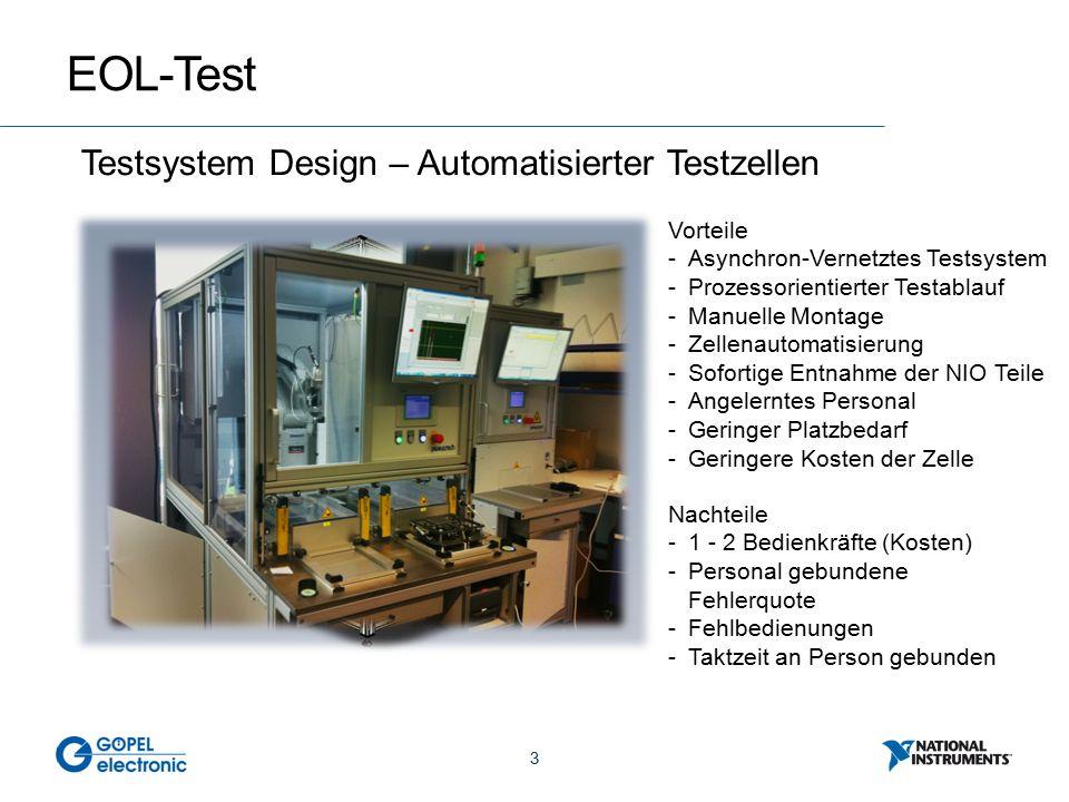 3 EOL-Test Testsystem Design – Automatisierter Testzellen Vorteile -Asynchron-Vernetztes Testsystem -Prozessorientierter Testablauf -Manuelle Montage