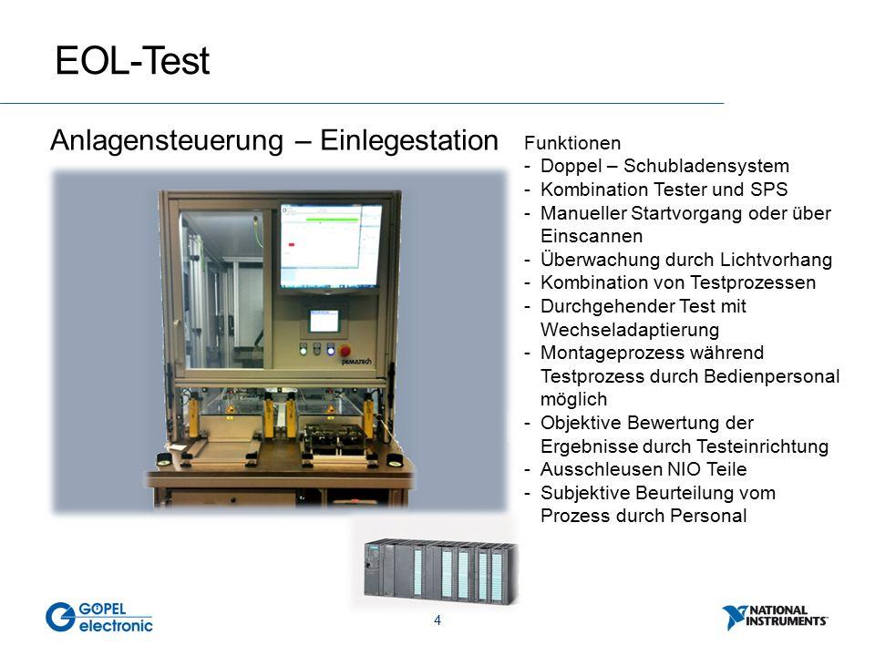 5 EOL-Test Haptische Teststation Funktionen -Haptische Überprüfung der Bedieneinheiten durch Roboter -Kombination Tester, Roboter und Aktoren mit Kraftmesseinrichtung -Bewertung Kraft und Weg durch Multifunktionskarte von NI Karte -Überwachung der Überkraftbe- grenzung durch schnelle AD-Wandler -Direktes Routing von ADU und digitalen Steuerungen auf NI Karte -Kombination von Tester + Roboter + Prozess gesteuerten Aktuator -Bewegungsabläufe über Anlernen durch SPS und Maschienensicherheit