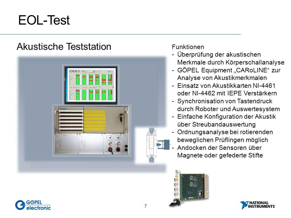 """7 EOL-Test Akustische Teststation Funktionen -Überprüfung der akustischen Merkmale durch Körperschallanalyse -GÖPEL Equipment """"CARoLINE"""" zur Analyse v"""