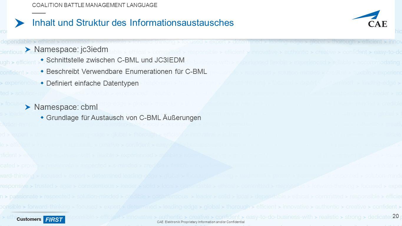 CAE Elektronik Proprietary Information and/or Confidential Inhalt und Struktur des Informationsaustausches Namespace: jc3iedm  Schnittstelle zwischen C-BML und JC3IEDM  Beschreibt Verwendbare Enumerationen für C-BML  Definiert einfache Datentypen Namespace: cbml  Grundlage für Austausch von C-BML Äußerungen COALITION BATTLE MANAGEMENT LANGUAGE 20