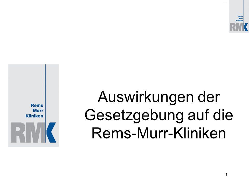 1 Auswirkungen der Gesetzgebung auf die Rems-Murr-Kliniken
