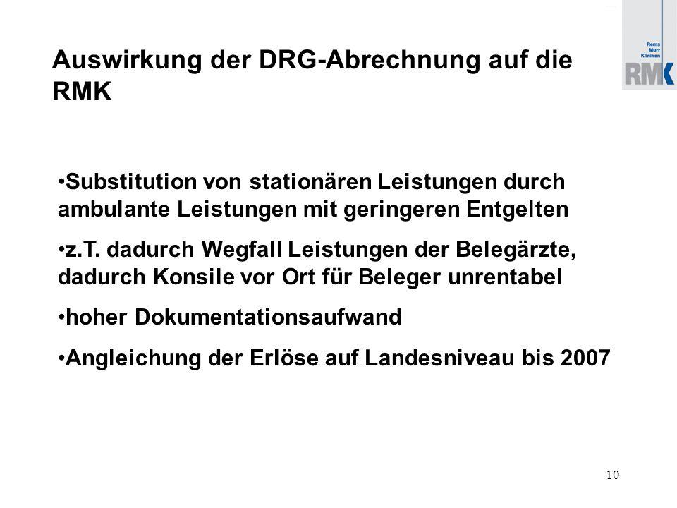10 Auswirkung der DRG-Abrechnung auf die RMK Substitution von stationären Leistungen durch ambulante Leistungen mit geringeren Entgelten z.T.