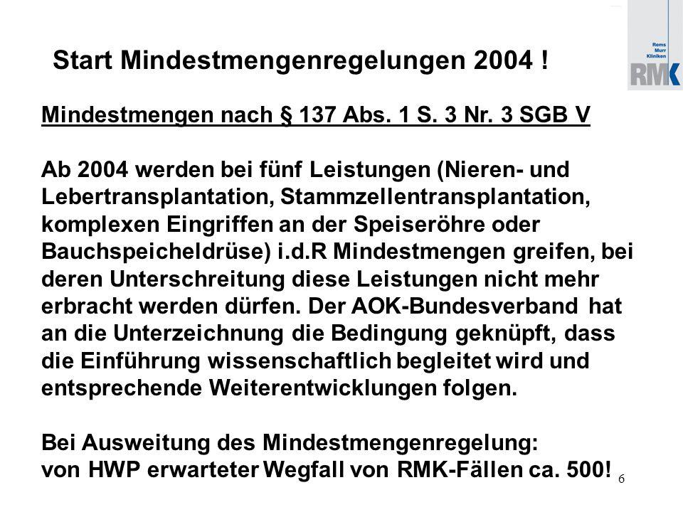 6 Start Mindestmengenregelungen 2004 . Mindestmengen nach § 137 Abs.