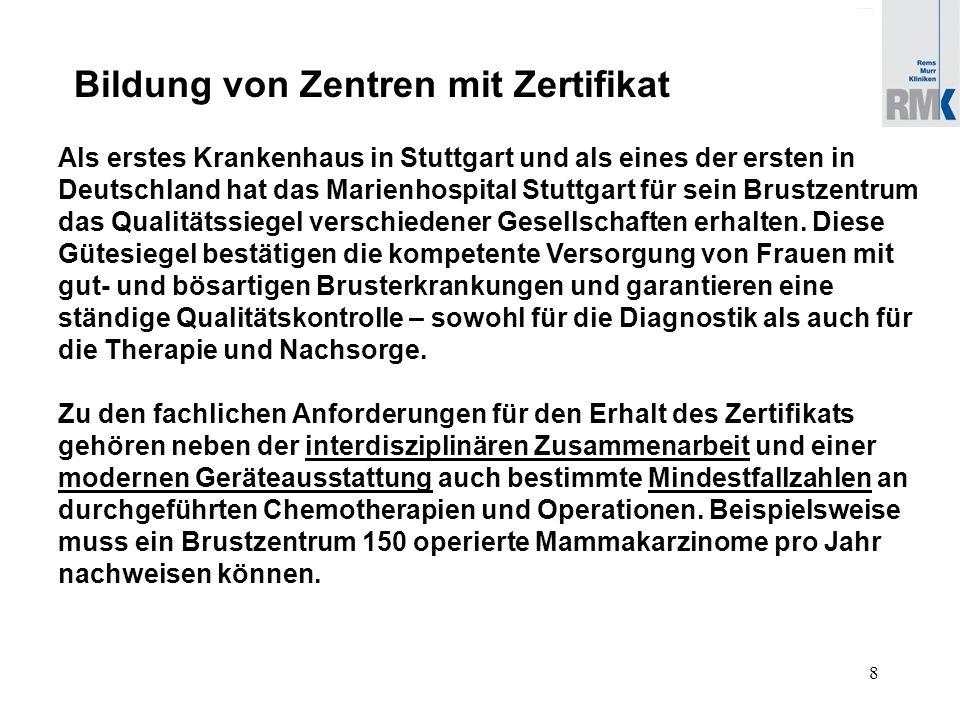 9 Auswirkung neuer Vorschriften auf die RMK z.B.Röntgenverordnung Medizinphysiker T€ 30 p.a.