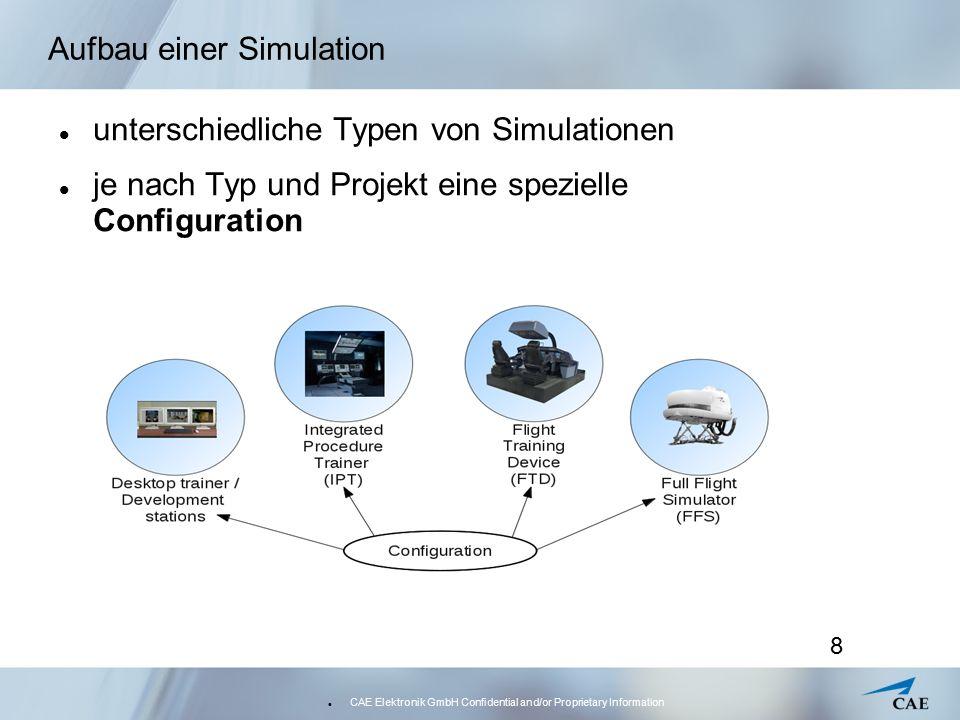 CAE Elektronik GmbH Confidential and/or Proprietary Information 8 Aufbau einer Simulation unterschiedliche Typen von Simulationen je nach Typ und Proj
