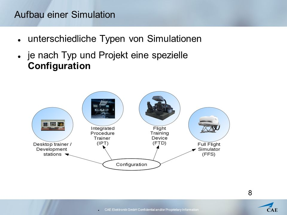 CAE Elektronik GmbH Confidential and/or Proprietary Information 39 Fragen?