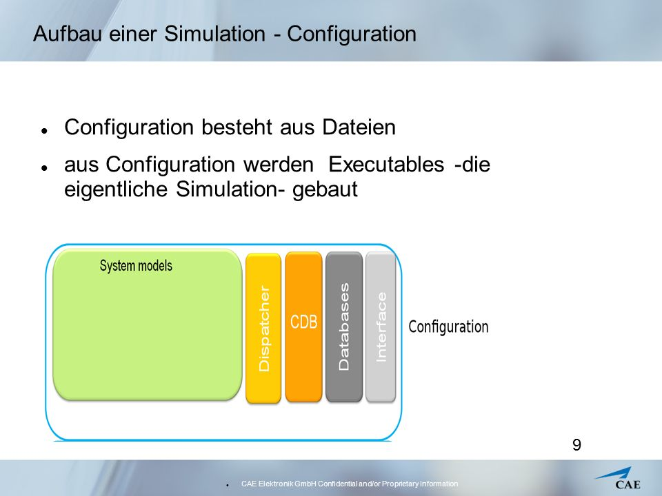 CAE Elektronik GmbH Confidential and/or Proprietary Information 9 Aufbau einer Simulation - Configuration Configuration besteht aus Dateien aus Configuration werden Executables -die eigentliche Simulation- gebaut