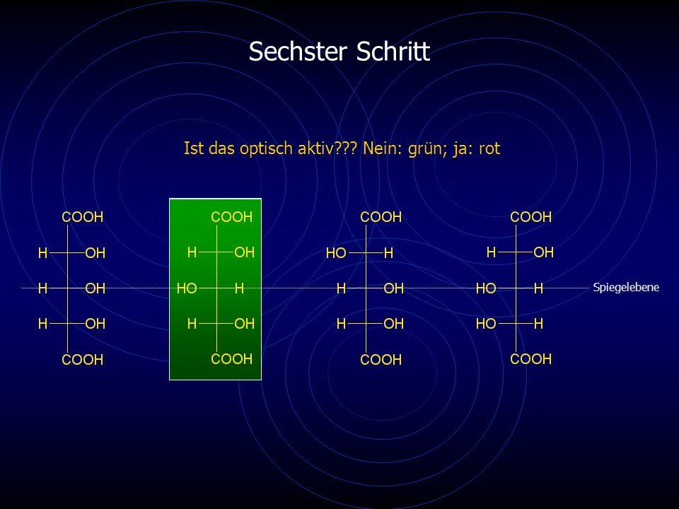 Sechster Schritt Ist das optisch aktiv??? Nein: grün; ja: rot Spiegelebene